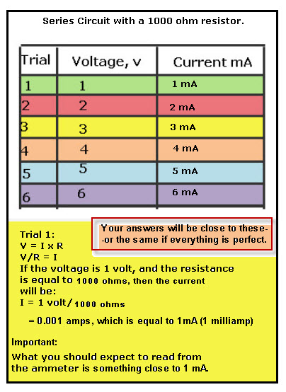 series-circuit-lab-table1