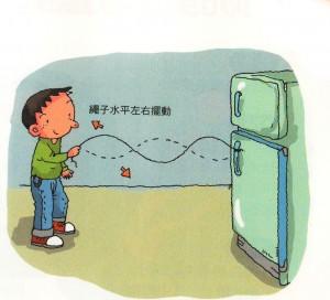 standing-wave
