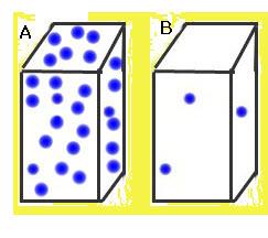 density-2-boxes
