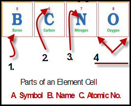 periodic-table-cells-activity1