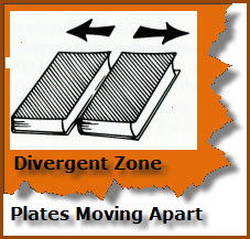 plates-divergent1