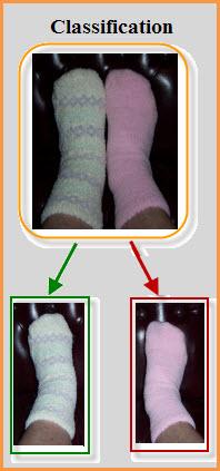 Sock Classification