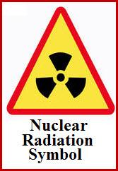 Energy: Radiation