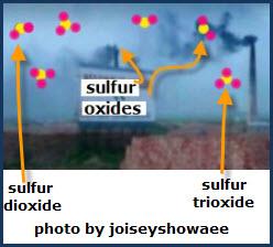 sulfur-oxide-pollutant2