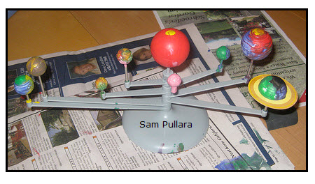 Scale Model:Solar System | VanCleave's Science Fun