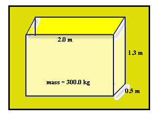 box-for-density