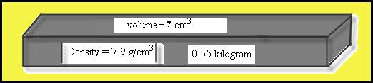 density-lead-bar