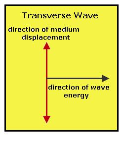 energy-transversejpg