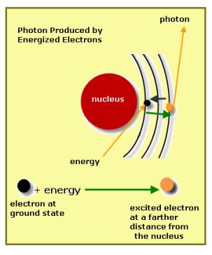 photon-production1