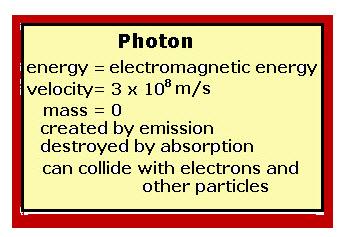 photon1