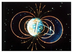NASA diagram of Earth's Magnetosphere. Shows the magnetic field around Earth due to its magnetic core.