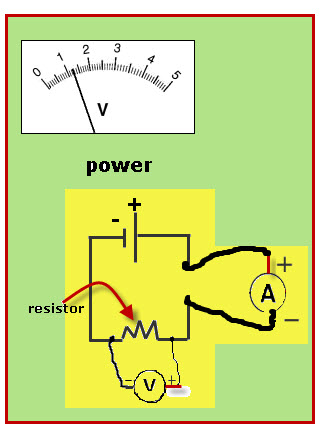 electricity-voltmeter