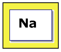 Chemistry vancleaves science fun page 12 periodic table symbols urtaz Images
