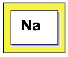 Periodic table vancleaves science fun periodic table symbols urtaz Gallery
