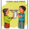 Vision: Near Point