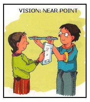 vision-near-point