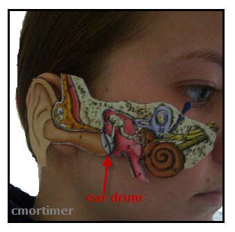 Ears pop when swallow