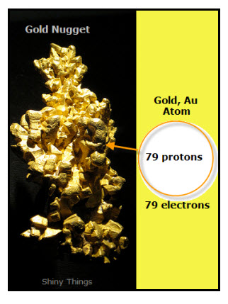 gold isotopes