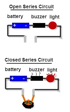 open series circuit vs closed series circuit rh scienceprojectideasforkids com Open Circuit vs Closed Circuit Circuit Diagram Maker