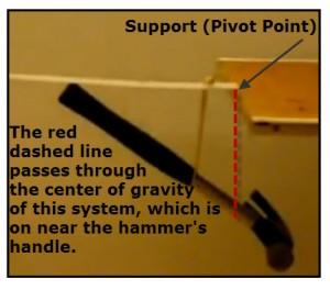 Balancing Hammer