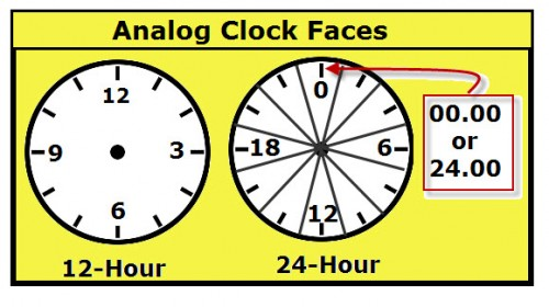 Analog Clock Faces