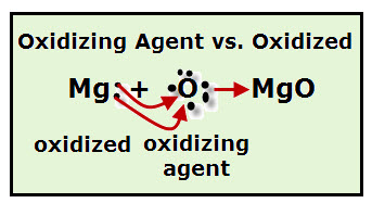 Oxidixing Agent vs. Oxidized