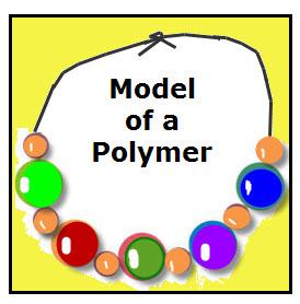 Polymer Model