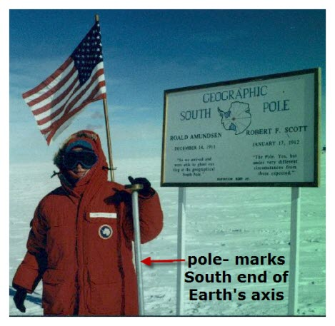 Pole Marking Location of the South Pole