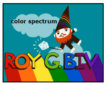 The Color Spectrum Of Roy G Biv