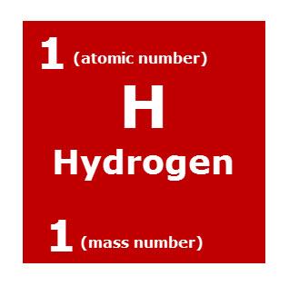 https://scienceprojectideasforkids.com/wp-content/uploads/2011/11/hydrogen-element.jpg