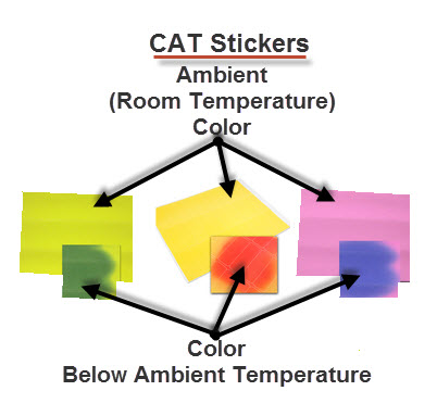 CAT Stickers Color Changes