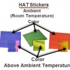 Science Color Magic With Hat Stickers