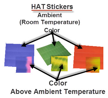 HAT Sticker Color Changes