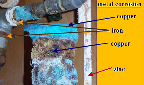A picture of the oxidation of copper, iron, and zinc.