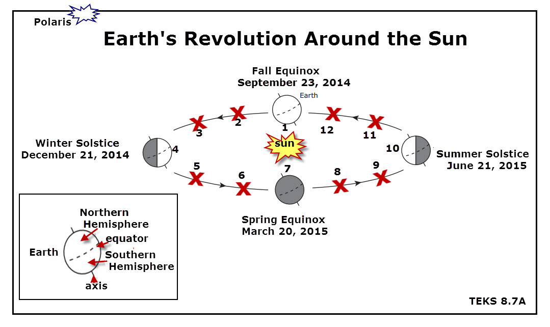 Texas earth science teks 87a texas eighth grade teks 87a ccuart Image collections
